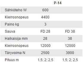 Sauvapaketti P-14 tiedot